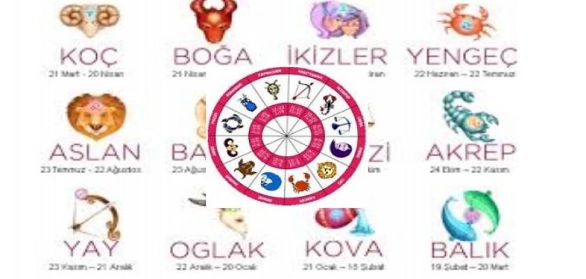 Astrolojide Burçların Yeri Nedir?